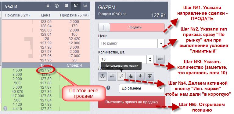 Как заработать 5% на акциях Газпрома за 4 дня
