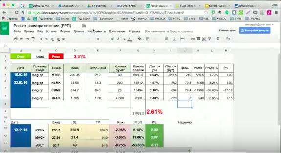 Видео-урок: Как проводить технический анализ рынка и управлять рисками в портфеле с помощью графиков и таблиц