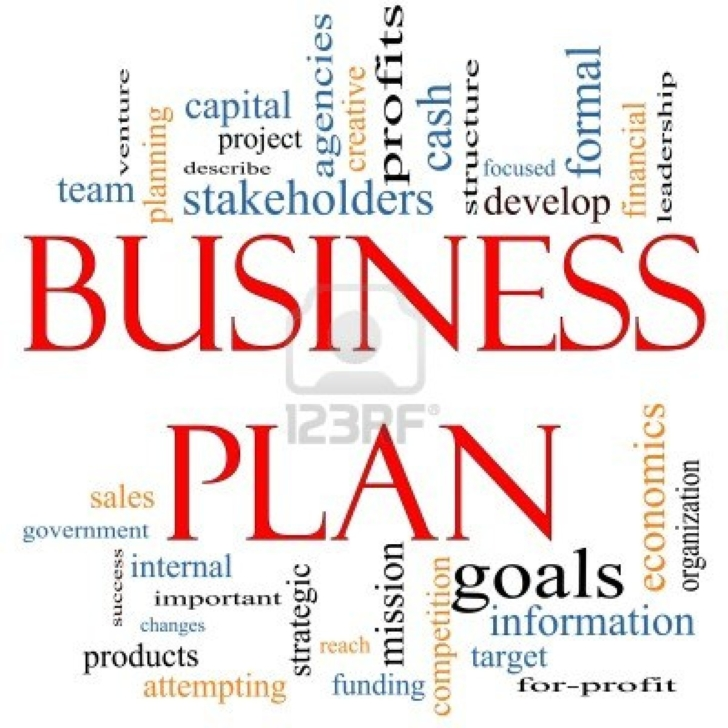 What Is A Business Plan And Why Is It Important
