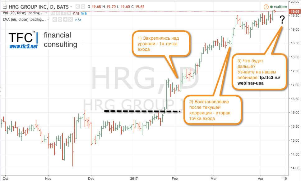 Прогноз по акциям HRG Group