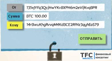 Пример анонимности в переводе биткоинов