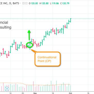 Фондовый рынок — во что инвестировать в Октябре 2017? (ежемесячный обзор)