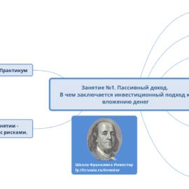 ШФ Инвестор 2019. Занятие 1. Пассивный доход.