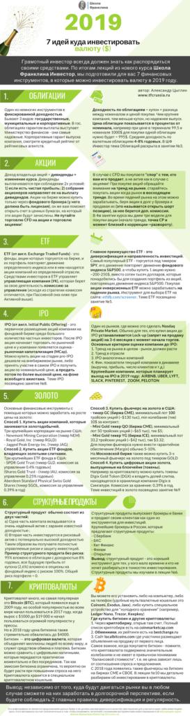 Инфографика: 7 идей куда инвестировать валюту